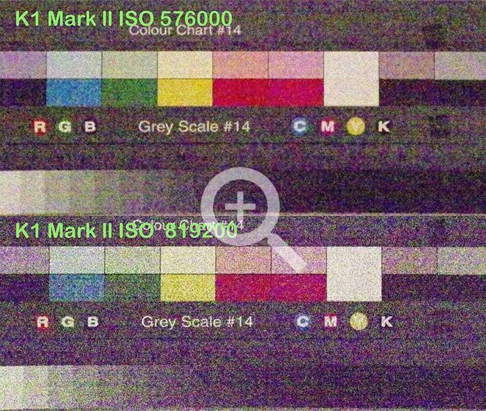 Pentax K-1 Mark II ISO